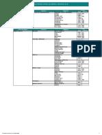 Setorial B3 16-04-2020 (portuguàs)