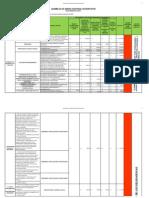 20101229 Poa y Presupuesto Aprobado 2011