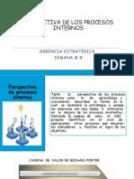 CMI perpectiva procesos internos