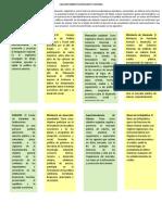 Las Autoridades Económicas En Colombia.docx