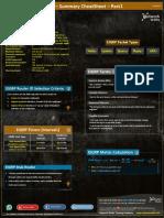 EIGRP-part-1-cheatsheet-network-walks.pdf