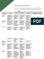 Rúbrica para evaluar proyectos de investigación