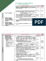 PLAN MANAGERIAL COMISIA DIRIGINTILOR 2019-2020