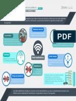 Infografia3xb0i02e.pdf