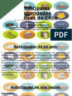 PPT_Clase4_Historia_6°