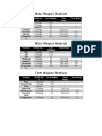 Crafting Material Tables.docx