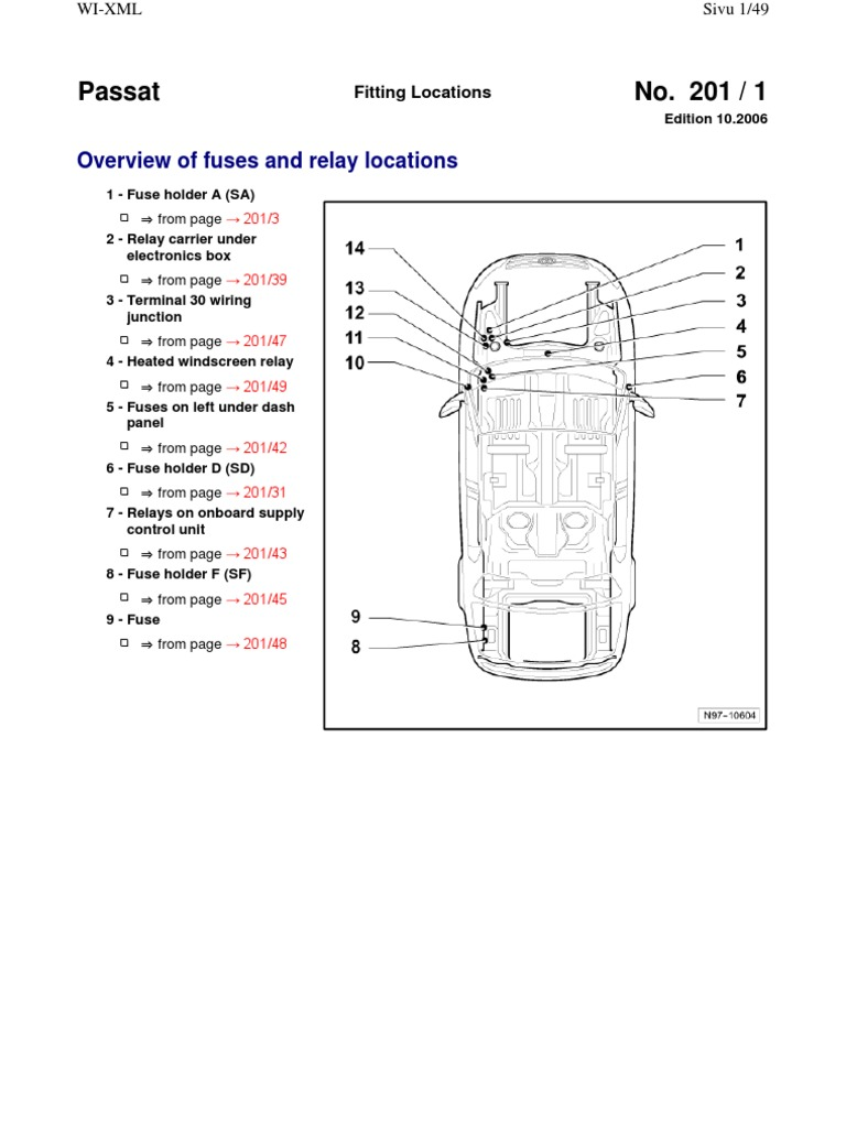 1509934955 overview of fuses and relay locations fuse (electrical) relay Fuse Types and Sizes at crackthecode.co