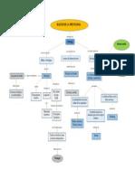 Aportes a la fisiología .pdf