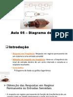 Aula 05 – Diagrama de Bode