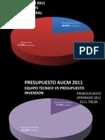 Presentación Comparativa Presupuesto Aucm 2011