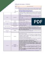 Planning+2º+ESO+D-1