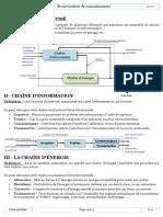 [4e-CI3-S1-SC]Structuration_de_connaissances