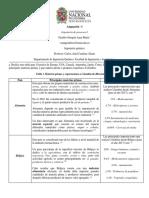 Asignación I - Materias primas.pdf