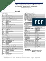 dw_ops_formula_conversion_tables.pdf