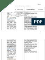 Propuneri de modificare a Codului electoral și a cadrului legal conex