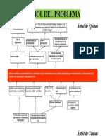ARBOL-DE-PROBLEMAS-SITIO-DE-DISPOSICION-FINAL