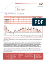 Employment Outlook Summary-Canada-1st Quarter 2011