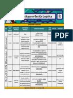 cronograma induccion gestion logistica
