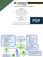 Mapa-Mental-de-Salarios-e-Incentivos.docx