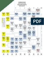 mallaenfermeria.pdf