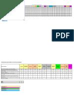 Matriz de Responsabilidades Sistema de Gestión Ambiental 2006