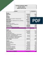 Analisis Financiero Balance Personal-conjunto Linares