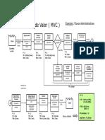 Mapa de Cadeia de Valor.pdf