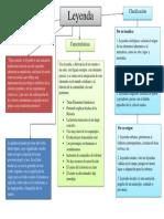 Caracteristicas y Clasificacion de la Leyenda