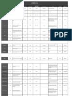 5 - tabela-leveduras.pdf