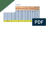 Libro2 tabla de datos
