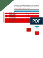 05. Primer Examen Parcial 2020-1
