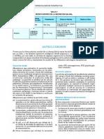 ANTIULCEROSOS OCR.pdf