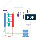 Cooling Closed Water System.docx