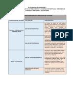 CUADRO COMPARATIVO BASE DE DATOS.docx