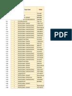 10_VP_Estrategia y Finanzas Detallado_Movimientos_ vs 2.xlsx