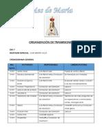 ORGANIZACIÓN DE TRASMISIONES - MES DE MARÍA