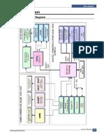 SCX-6345N_XET_SM_EN_20070130090204078_08-Blockdiagram.pdf