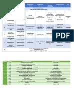 Plan de Estudios EFTSA  (1).pdf