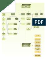 Diagrama de flujo - copia (5).odg
