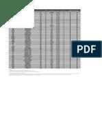 Lista de compatibilidad.pdf