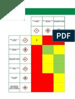 matriz de compatibilidad de sustancias quimicas