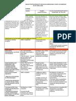 COVID-REPORT-PPA-1.docx