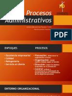 Presentacion procesos administrativos