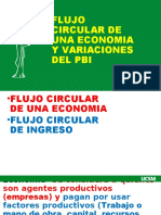 Variación del PBI
