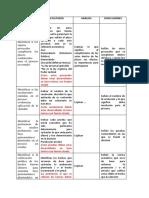 COHERENCIA APLICA TALLER 2, 3 Y 4.pdf