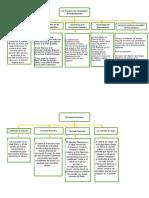 Organizador.finanzas y Financiamiento