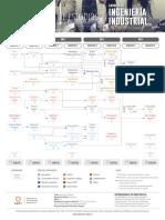 PLAN DE ESTUDIOS INGENIERÍA INDUSTRIAL- ACTUALIZADO- MARZO 2020.pdf