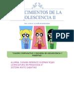 ADOLESCENCIA Y PUBERTAD.docx