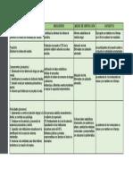 Matriz de marco lógico.pptx