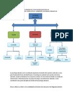 ESCENARIOS DE LA PSICOLOGÍA EDUCATIVA III Compilación
